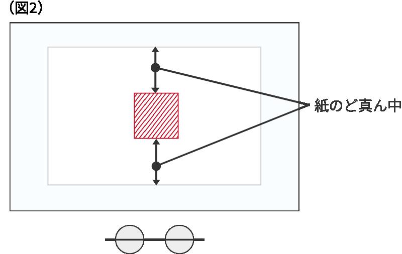 (図2)紙のど真ん中