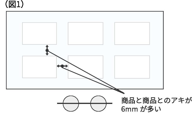 (図1)商品と商品とのアキが6mmが多い