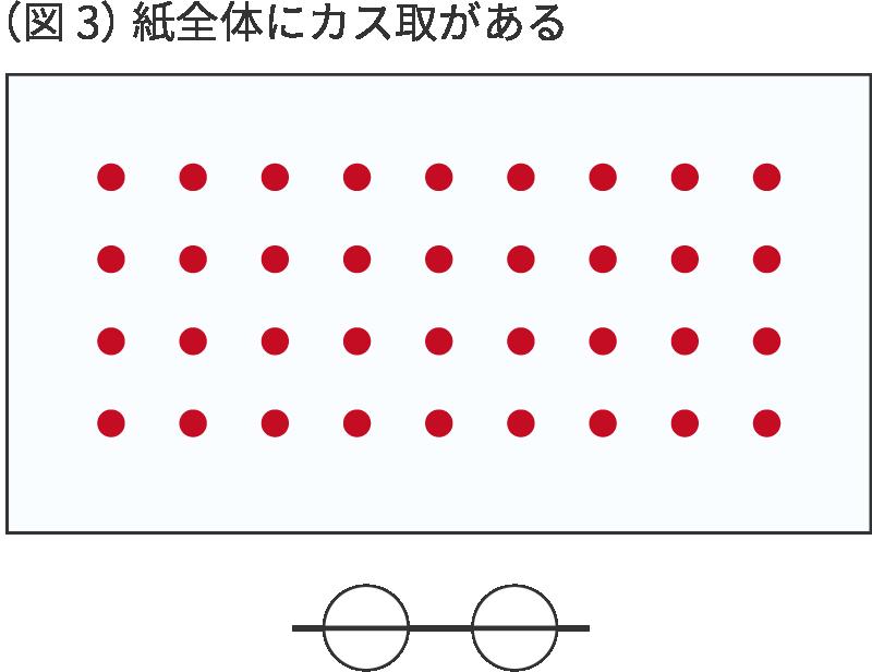(図4)咬尻だけにカス取がある 丸穴から紙端まで10mmほどの 位置でもカス取可能