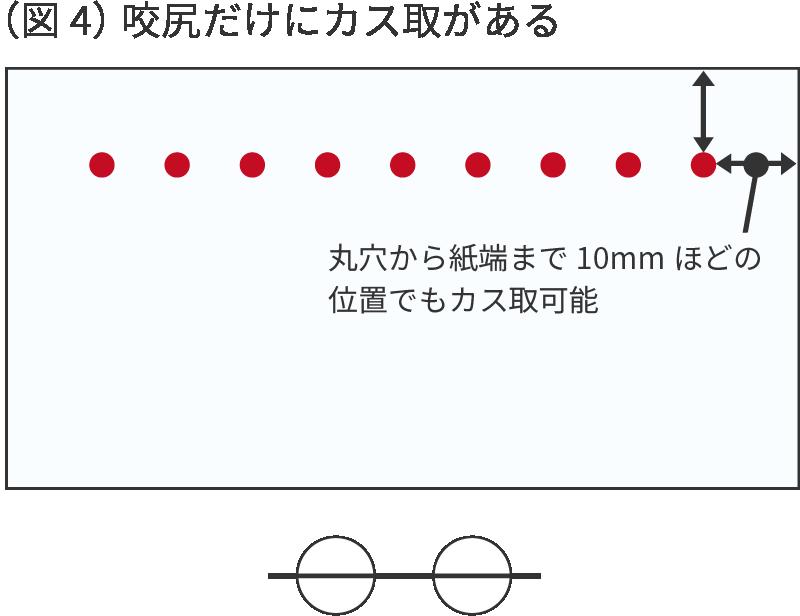 (図3)紙全体にカス取がある