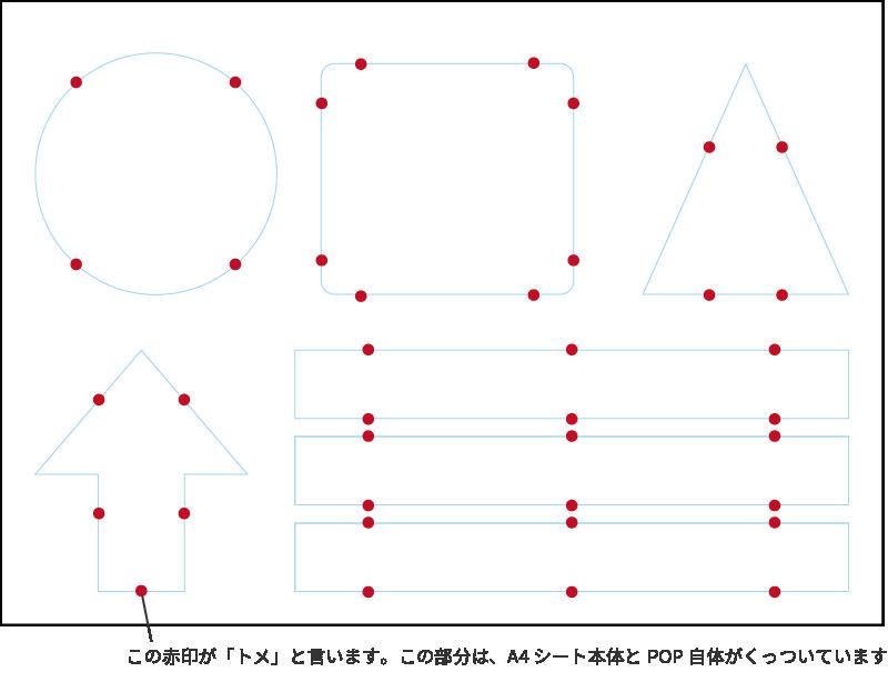 この赤印が「トメ」と言います。この部分は、A4シート本体とPOP自体がくっついています